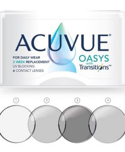 acuvue transitions