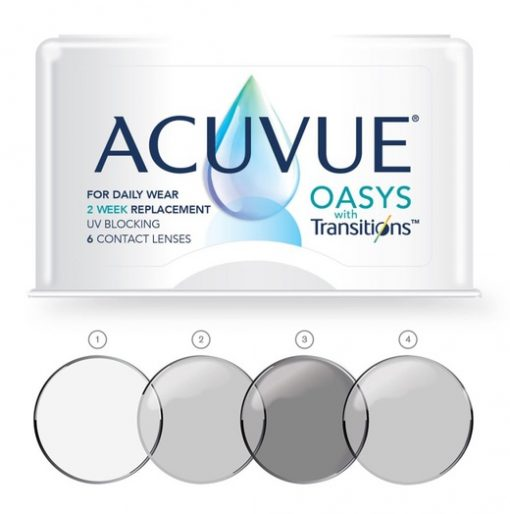 acuvue tr